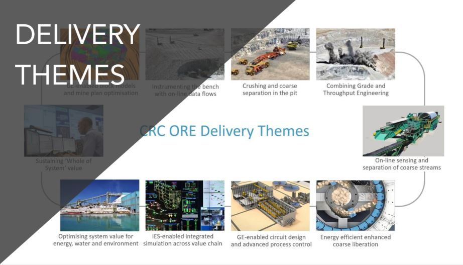 Delivery Themes