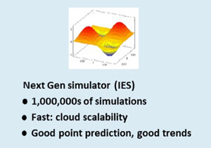 Next gen cloud-based simulation